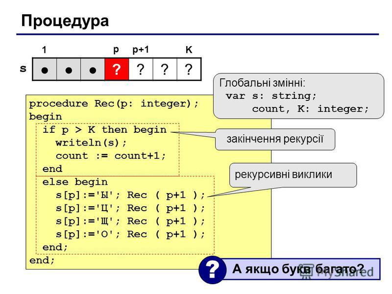 Процедура procedure Rec(p: integer); begin if p > K then begin writeln(s); count := count+1; end else begin s[p]:='Ы'; Rec ( p+1 ); s[p]:='Ц'; Rec ( p+1 ); s[p]:='Щ'; Rec ( p+1 ); s[p]:='О'; Rec ( p+1 ); end; ???? 1K p Глобальні змінні: var s: string
