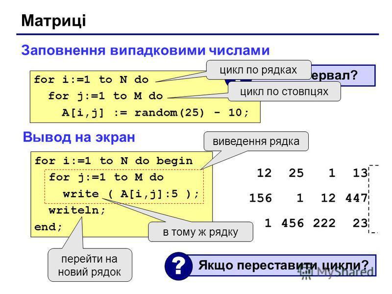 Матриці Заповнення випадковими числами for i:=1 to N do for j:=1 to M do A[i,j] := random(25) - 10; Який інтервал? ? цикл по рядках цикл по стовпцях Вывод на экран for i:=1 to N do begin for j:=1 to M do write ( A[i,j]:5 ); writeln; end; в тому ж ряд