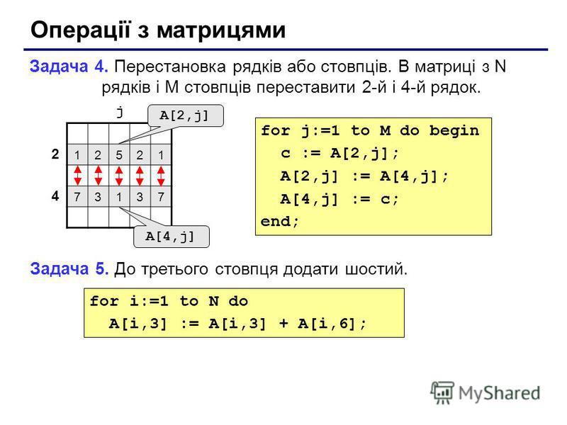 Операції з матрицями Задача 4. Перестановка рядків або стовпців. В матриці з N рядків і M стовпців переставити 2-й і 4-й рядок. 12521 73137 2 4 j A[2,j] A[4,j] for j:=1 to M do begin c := A[2,j]; A[2,j] := A[4,j]; A[4,j] := c; end; Задача 5. До треть