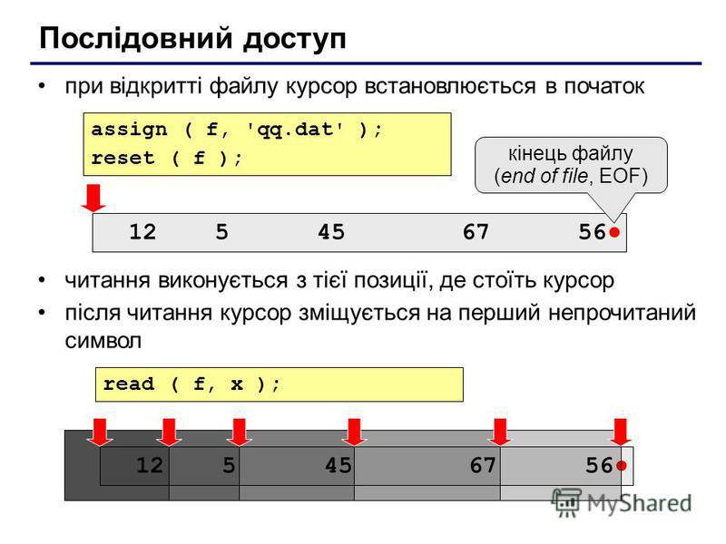 Послідовний доступ при відкритті файлу курсор встановлюється в початок читання виконується з тієї позиції, де стоїть курсор після читання курсор зміщується на перший непрочитаний символ 12 5 45 67 56 кінець файлу (end of file, EOF) 12 5 45 67 56 assi