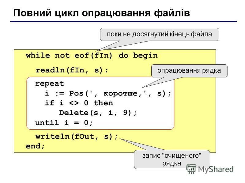 Повний цикл опрацювання файлів while not eof(fIn) do begin readln(fIn, s); writeln(fOut, s); end; repeat i := Pos(', коротше,', s); if i <> 0 then Delete(s, i, 9); until i = 0; поки не досягнутий кінець файла опрацювання рядка запис очищеного рядка