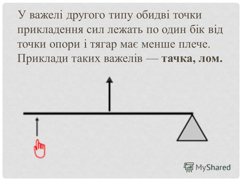 У важелі другого типу обидві точки прикладення сил лежать по один бік від точки опори і тягар має менше плече. Приклади таких важелів тачка, лом.