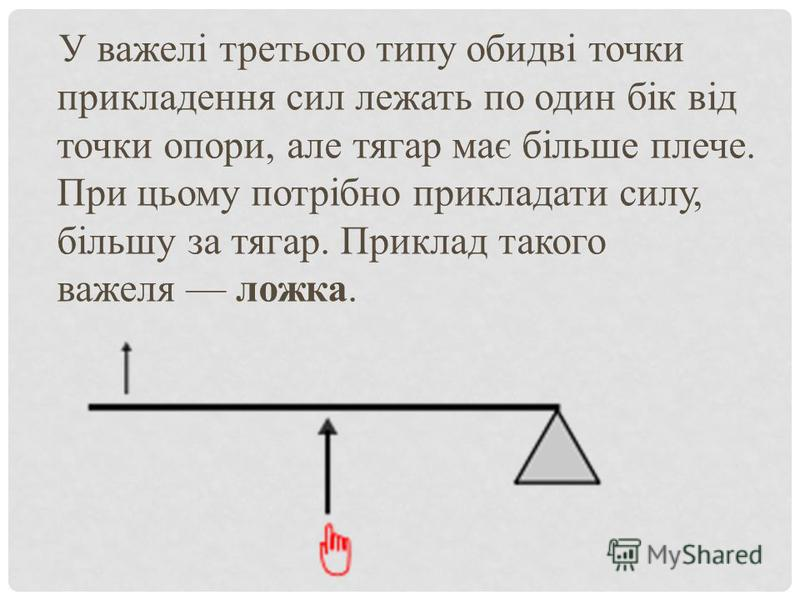 У важелі третього типу обидві точки прикладення сил лежать по один бік від точки опори, але тягар має більше плече. При цьому потрібно прикладати силу, більшу за тягар. Приклад такого важеля ложка.