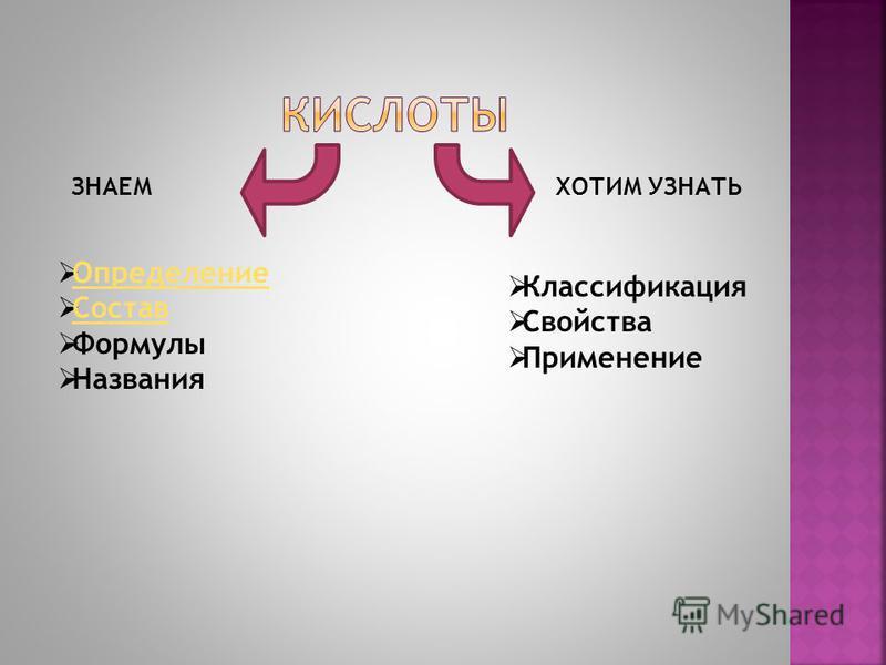 ХОТИМ УЗНАТЬЗНАЕМ Определение Состав Формулы Названия Классификация Свойства Применение