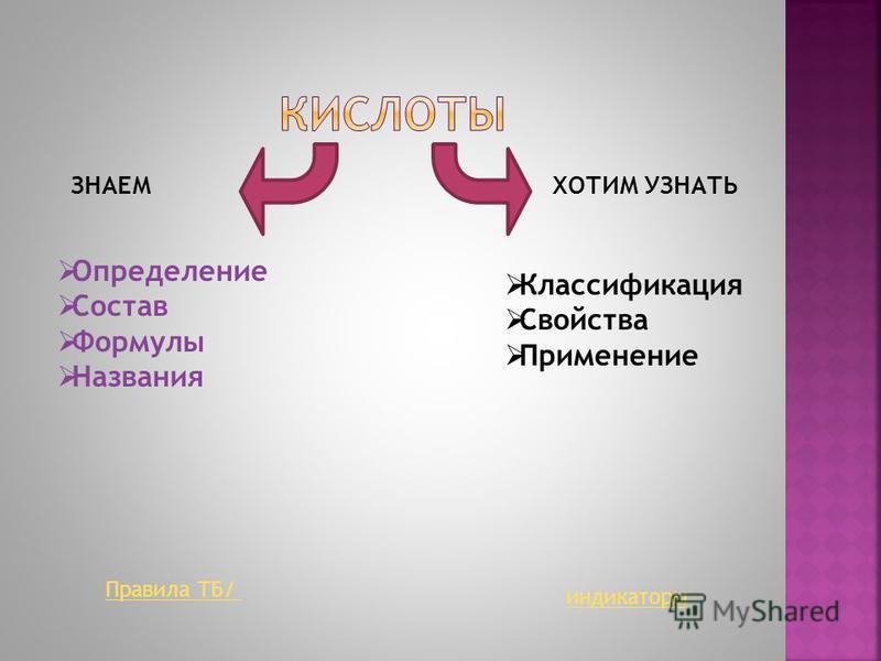 ХОТИМ УЗНАТЬЗНАЕМ Определение Состав Формулы Названия Классификация Свойства Применение Правила ТБ/ индикаторы