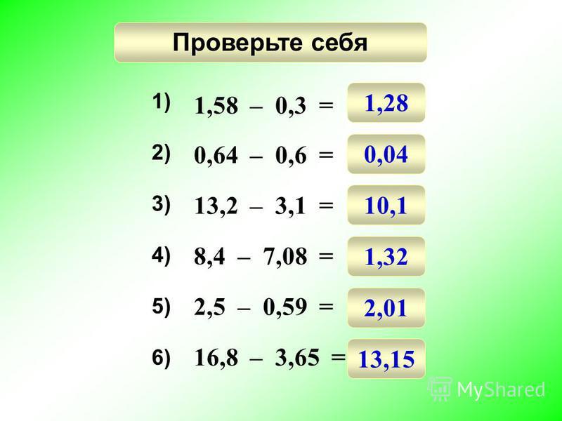 Математический диктант 1) 3) 4) 5) 6) 2) 1,58 – 0,3 = 13,2 – 3,1 = 8,4 – 7,08 = 2,5 – 0,59 = 0,64 – 0,6 = 16,8 – 3,65 = Проверьте себя 1,28 0,04 10,1 1,32 2,01 13,15