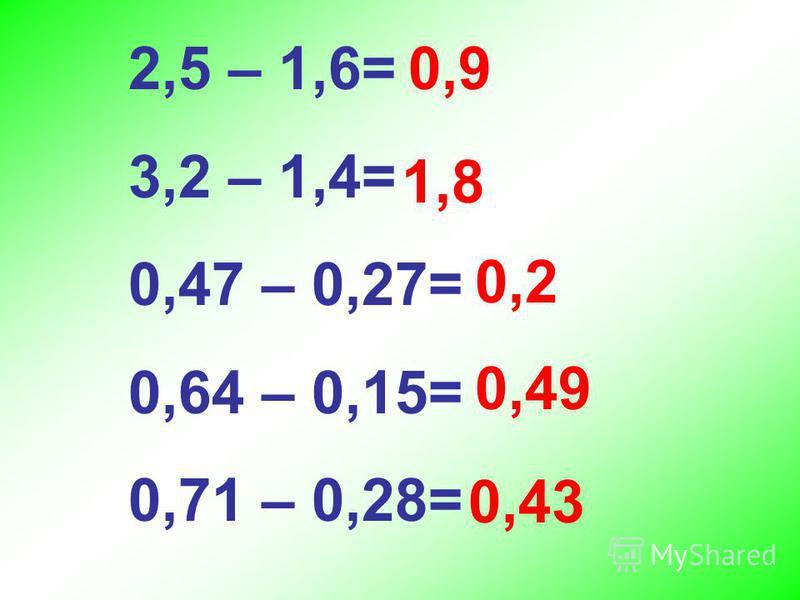 2,5 – 1,6= 3,2 – 1,4= 0,47 – 0,27= 0,64 – 0,15= 0,71 – 0,28= 0,43 0,9 0,2 1,8 0,49