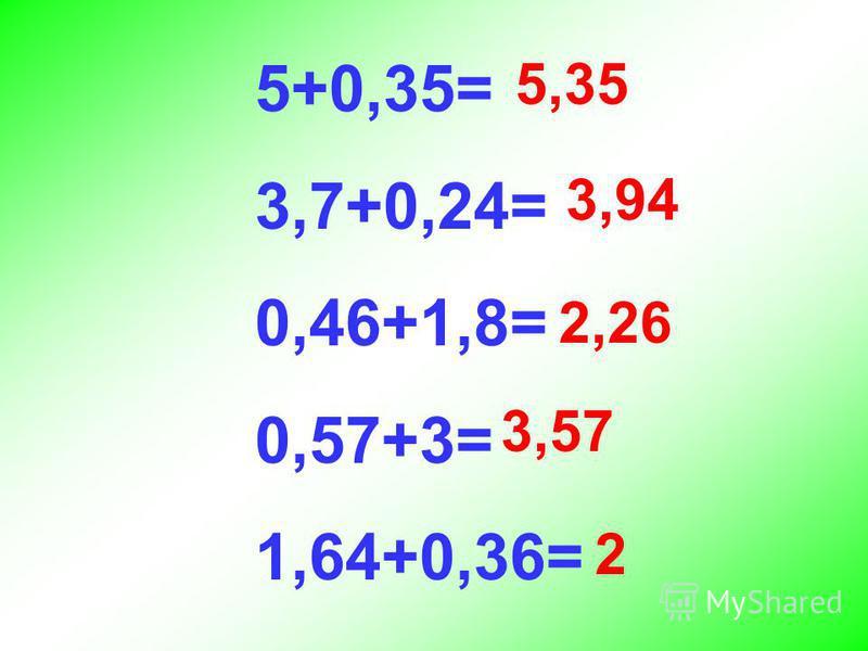 5+0,35= 3,7+0,24= 0,46+1,8= 0,57+3= 1,64+0,36= 2 5,35 3,94 2,26 3,57