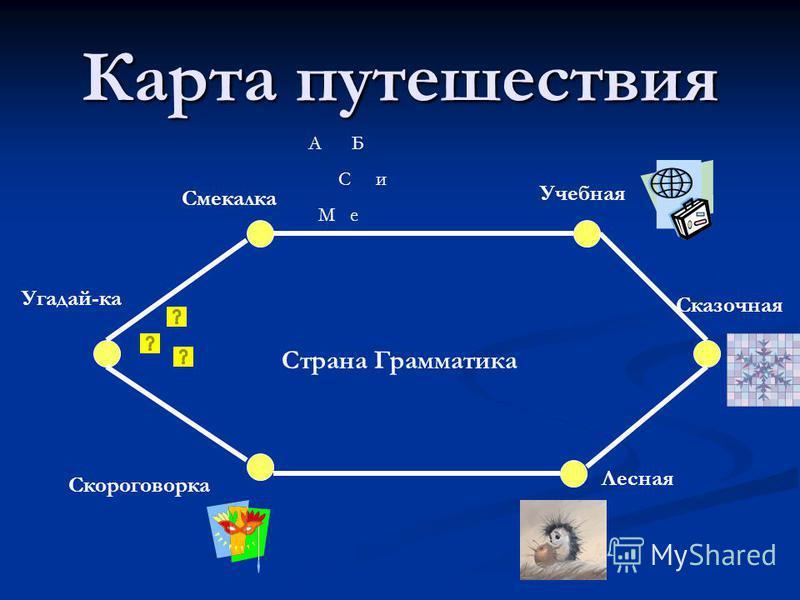 Карта путешествия Страна Грамматика Угадай-ка Смекалка Учебная А Б С и М е Сказочная Лесная Скороговорка