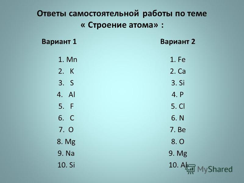 Ответы самостоятельной работы по теме « Строение атома» : Вариант 1 1. Mn 2. K 3. S 4. Al 5. F 6. C 7. O 8. Mg 9. Na 10. Si Вариант 2 1. Fe 2. Ca 3. Si 4. P 5. Cl 6. N 7. Be 8. O 9. Mg 10. Al