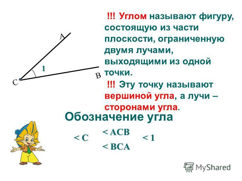 !!! Углом называют фигуру, состоящую из части плоскости, ограниченную двумя лучами, выходящими из одной точки. !!! Эту точку называют вершиной угла, а лучи – сторонами угла. B A С < AСB< AСB< AСB< AСB < BСA < С < 1 Обозначение угла 1 11 1