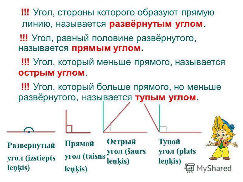 !!! Угол, стороны которого образуют прямую линию, называется развёрнутым углом. Прямой угол (taisns leņķis) Развернутый угол (izstiepts leņķis) Острый угол (šaurs leņķis)Тупой угол (plats leņķis) !!! Угол, равный половине развёрнутого, называется пря