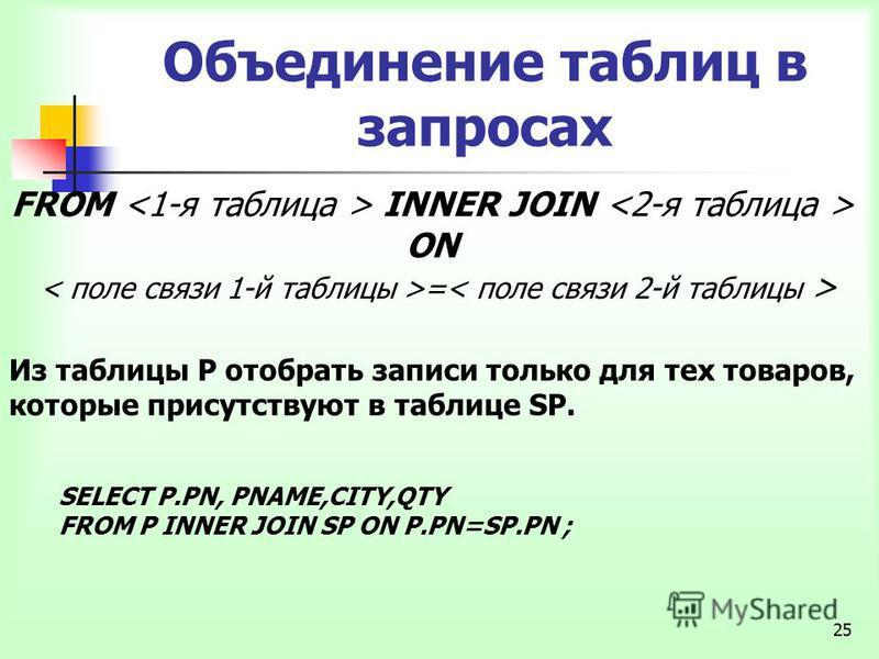 25 Объединение таблиц в запросах FROM INNER JOIN ON = Из таблицы P отобрать записи только для тех товаров, которые присутствуют в таблице SP. SELECT P.PN, PNAME,CITY,QTY FROM P INNER JOIN SP ON P.PN=SP.PN ;