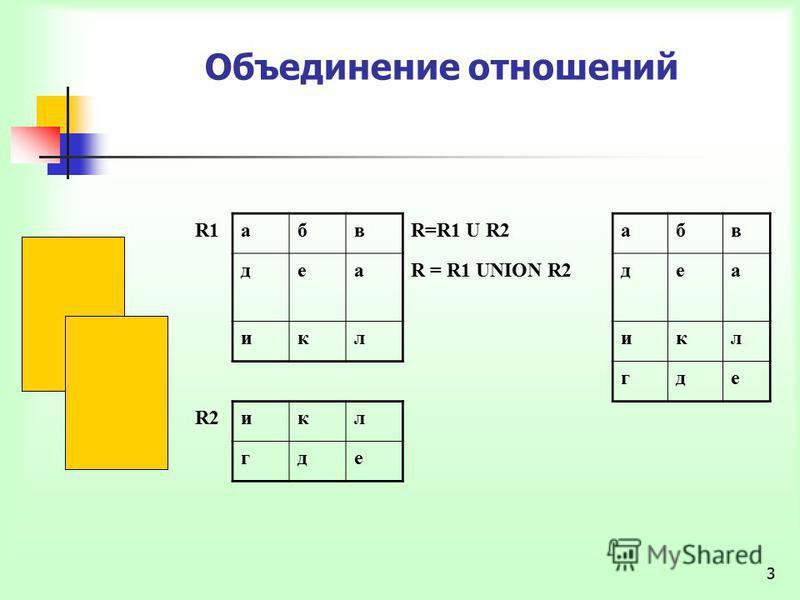 3 Объединение отношений R1R1 абвR=R1 U R2 абв делаR = R1 UNION R2 дела клик где R2R2 игл где