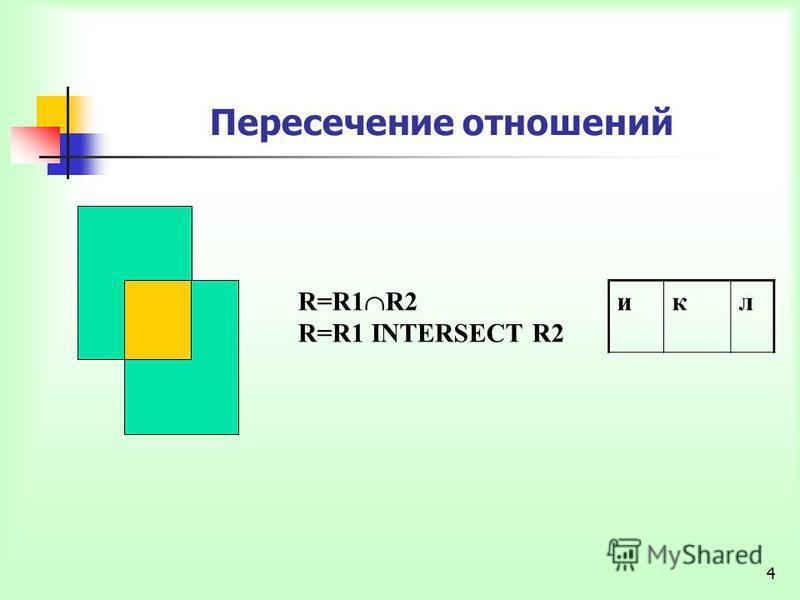 4 Пересечение отношений R=R1 R2 R=R1 INTERSECT R2 игл