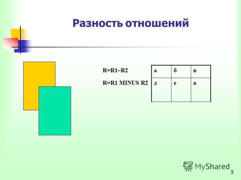 5 Разность отношений R=R1–R2 абв R=R1 MINUS R2 дела