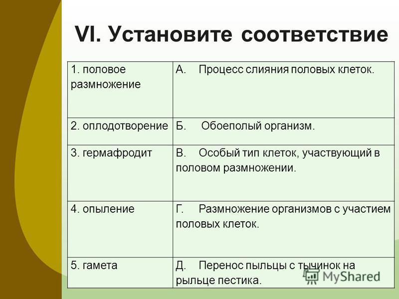 VI. Установите соответствие 1. половое размножение А. Процесс слияния половых клеток. 2. оплодотворениеБ. Обоеполый организм. 3. гермафродит В. Особый тип клеток, участвующий в половом размножении. 4. опыление Г. Размножение организмов с участием пол