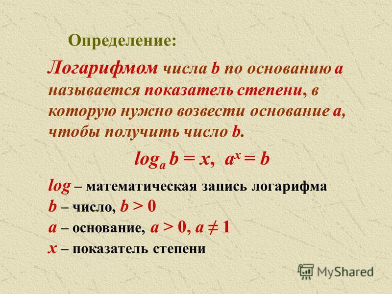 Определение: Логарифмом числа b по основанию a называется показатель степени, в которую нужно возвести основание a, чтобы получить число b. log a b = х, a x = b log – математическая запись логарифма b – число, b > 0 а – основание, a > 0, a 1 x – пока