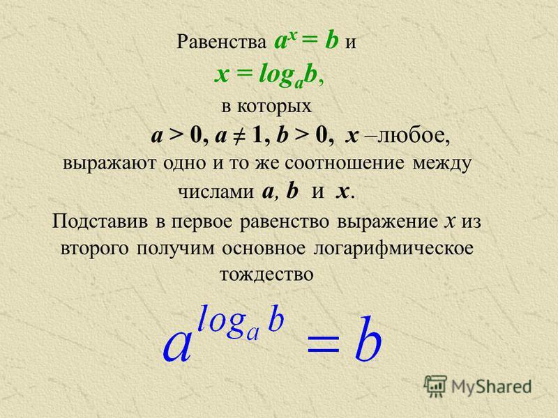 Равенства a x = b и x = log a b, в которых a > 0, a 1, b > 0, х –любое, выражают одно и то же соотношение между числами a, b и x. Подставив в первое равенство выражение х из второго получим основное логарифмическое тождество