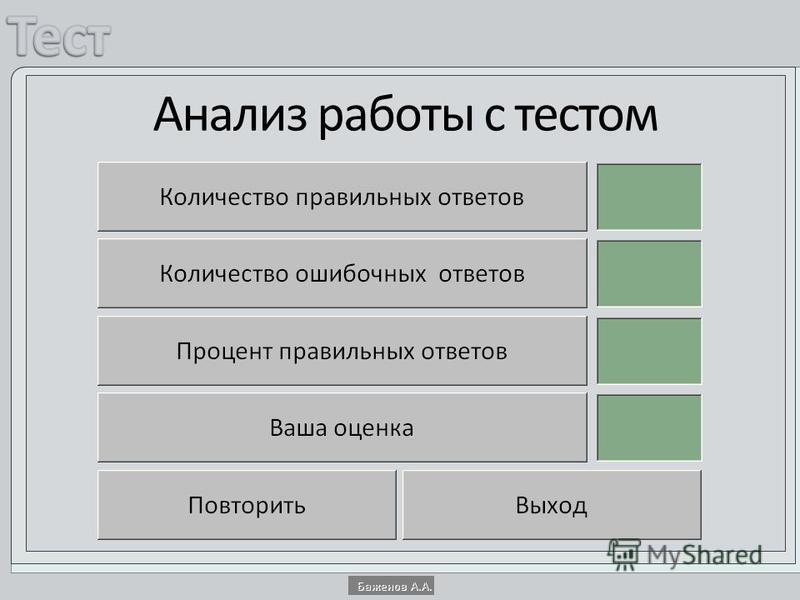 Анализ работы с тестом