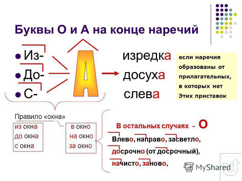 Буквы О и А на конце наречий Из- изредка До- досуха С- слева Правило «окна» из окна в окно до окна на окно с окна за окно если наречия образованы от прилагательных, в которых нет Этих приставок В остальных случаях - О Влево, направо, засветло, досроч