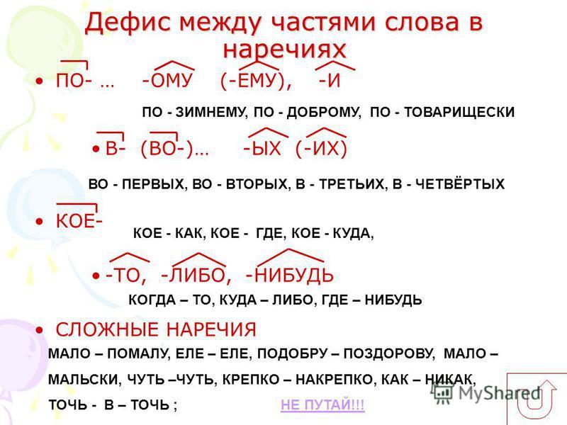 Дефис между частями слова в наречиях ПО- … -ОМУ (-ЕМУ), -И В- (ВО-)… -ЫХ (-ИХ) КОЕ- -ТО, -ЛИБО, -НИБУДЬ СЛОЖНЫЕ НАРЕЧИЯ ПО - ЗИМНЕМУ, ПО - ДОБРОМУ, ПО - ТОВАРИЩЕСКИ ВО - ПЕРВЫХ, ВО - ВТОРЫХ, В - ТРЕТЬИХ, В - ЧЕТВЁРТЫХ КОЕ - КАК, КОЕ - ГДЕ, КОЕ - КУДА