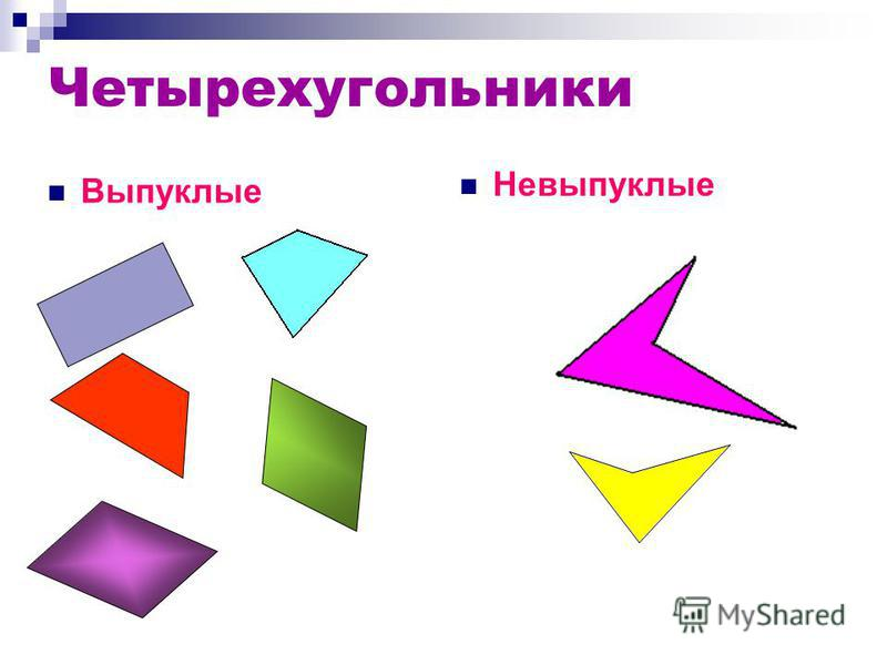 Четырехугольники Выпуклые Невыпуклые