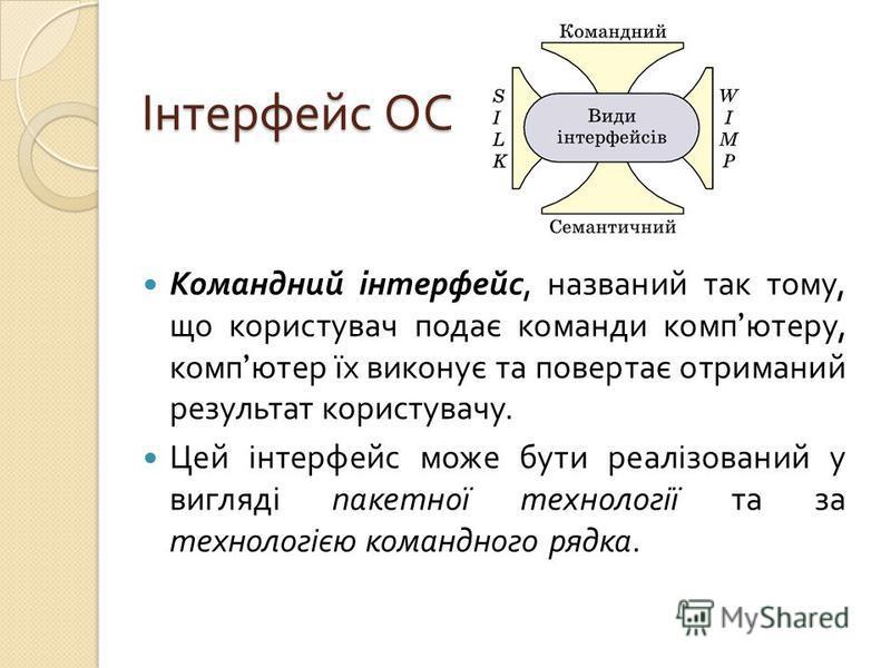 Інтерфейс ОС Командний інтерфейс, названий так тому, що користувач подає команди комп ютеру, комп ютер їх виконує та повертає отриманий результат користувачу. Цей інтерфейс може бути реалізований у вигляді пакетної технології та за технологією команд