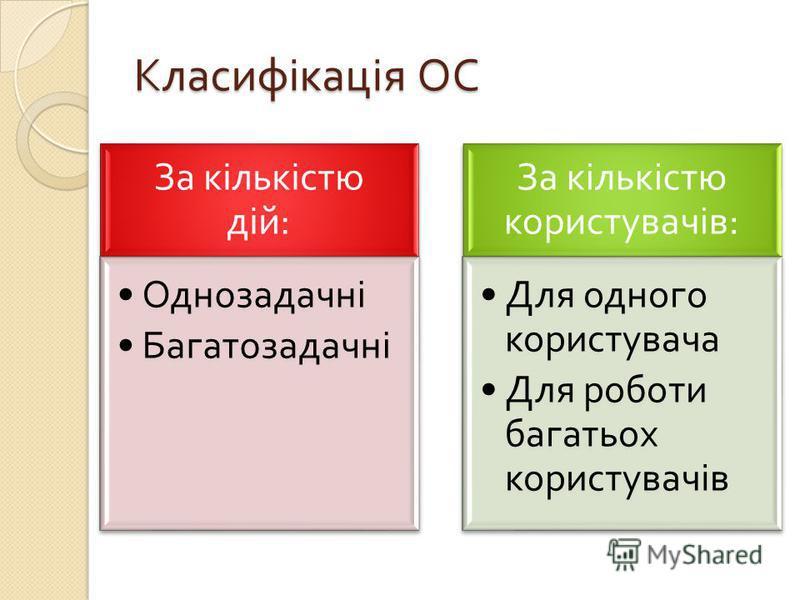 Класифікація ОС За кількістю дій : Однозадачні Багатозадачні За кількістю користувачів : Для одного користувача Для роботи багатьох користувачів