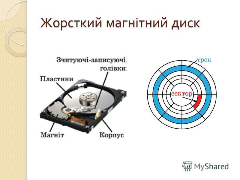 Жорсткий магнітний диск