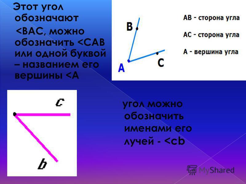 Этот угол обозначают <BAC, можно обозначить <CAB или одной буквой – названием его вершины <A угол можно обозначить именами его лучей - <сb