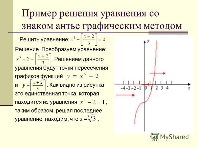 Пример решения уравнения со знаком антье графическим методом Решить уравнение: Решение. Преобразуем уравнение:. Решением данного уравнения будут точки пересечения графиков функций и y =. Как видно из рисунка это единственная точка, которая находится