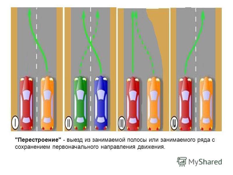 Перестроение - выезд из занимаемой полосы или занимаемого ряда с сохранением первоначального направления движения.