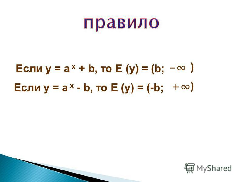 Если у = а x + b, то Е (у) = (b; ) Если у = а x - b, то Е (у) = (-b; ) - +