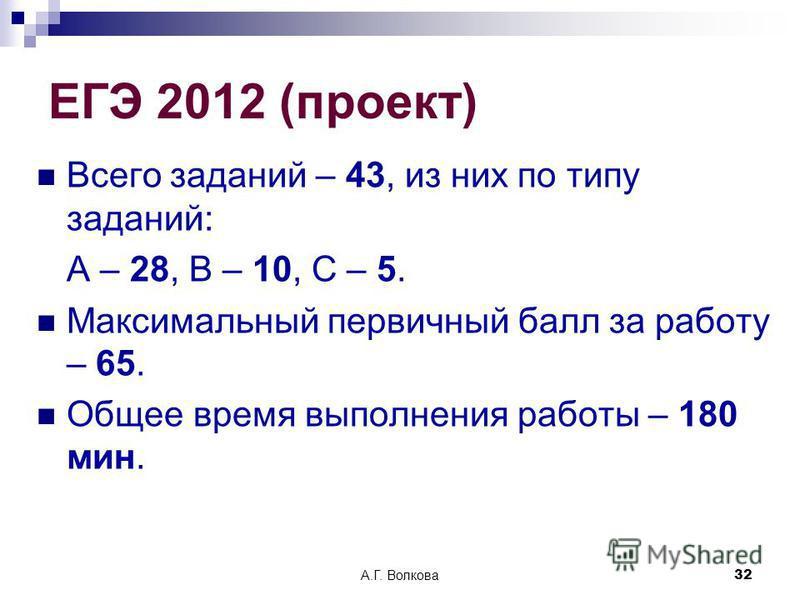 А.Г. Волкова 32 ЕГЭ 2012 (проект) Всего заданий – 43, из них по типу заданий: А – 28, В – 10, С – 5. Максимальный первичный балл за работу – 65. Общее время выполнения работы – 180 мин.