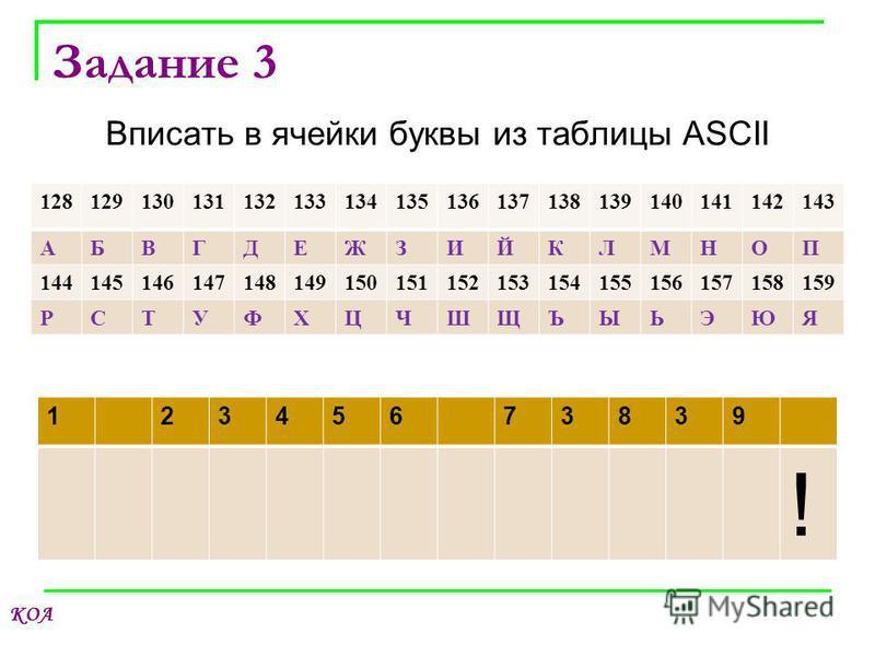 КОА Задание 3 Вписать в ячейки буквы из таблицы ASCII 12345673839 ! 128129130131132133134135136137138139140141142143 АБВГДЕЖЗИЙКЛМНОП 144145146147148149150151152153154155156157158159 РСТУФХЦЧШЩЪЫЬЭЮЯ