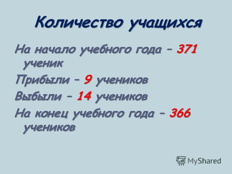 Количество учащихся На начало учебного года – 371 ученик Прибыли – 9 учеников Выбыли – 14 учеников На конец учебного года – 366 учеников