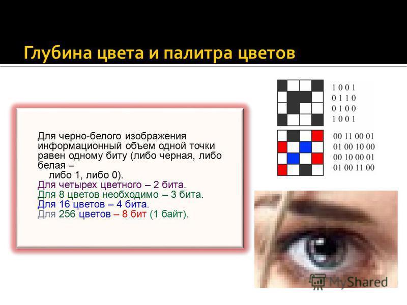 Для черно-белого изображения информационный объем одной точки равен одному биту (либо черная, либо белая – либо 1, либо 0). Для четырех цветного – 2 бита. Для 8 цветов необходимо – 3 бита. Для 16 цветов – 4 бита. Для 256 цветов – 8 бит (1 байт). Для