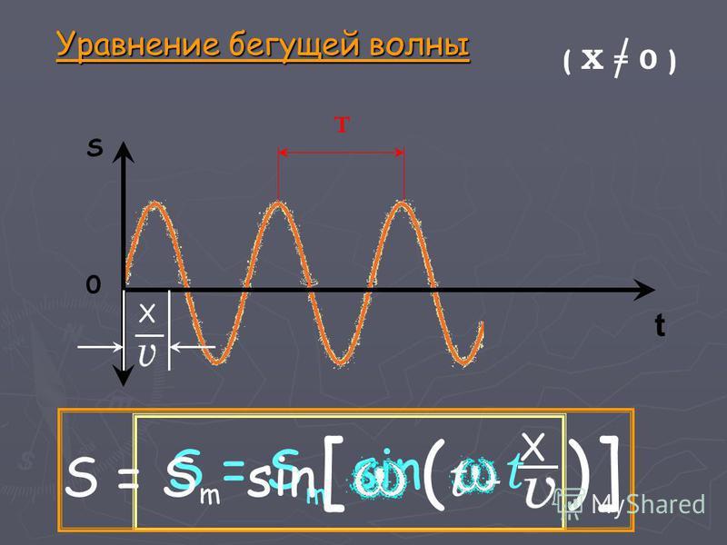 Основные характеристики волн: Амплитуда А, м Амплитуда А, м Период Т, с Период Т, с Частота ν, Гц Частота ν, Гц Длина волны λ, м Длина волны λ, м Скорость волны Скорость волны