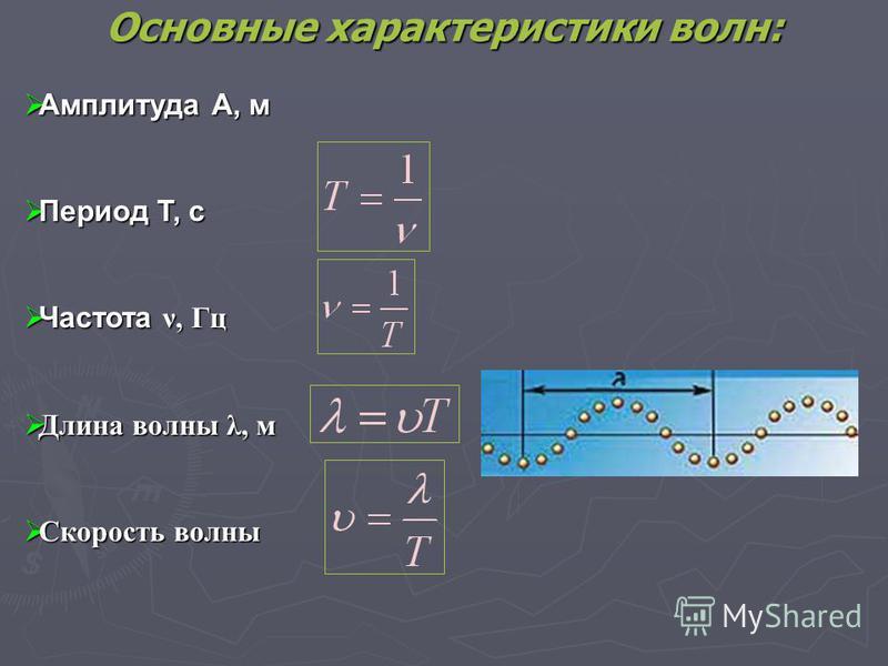 Волна Поперечная направление колебаний частиц перпендикулярно направлению распространения волны Продольная направление колебаний частиц и распространения волн совпадают.