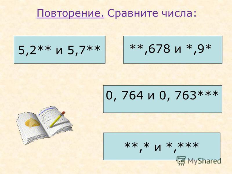 Повторение. Сравните числа: 5,2** и 5,7** **,678 и *,9* 0, 764 и 0, 763*** **,* и *,***