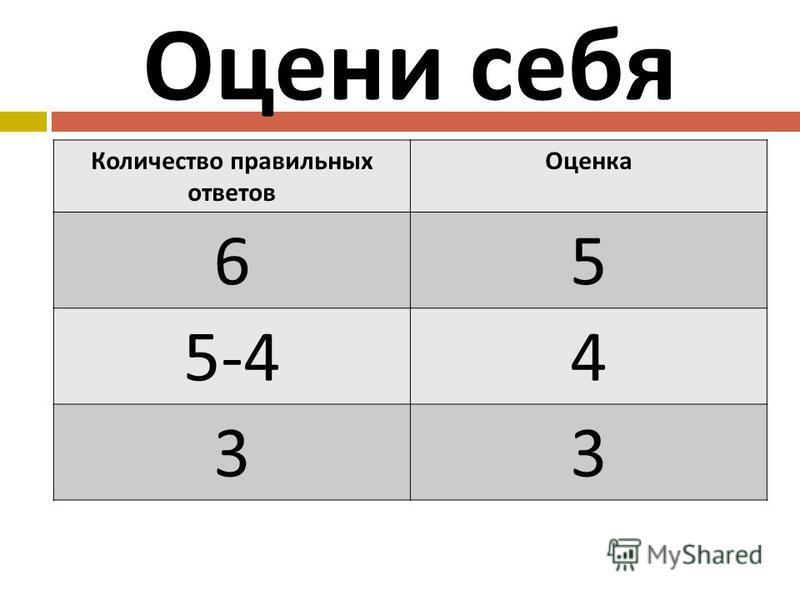 Оцени себя Количество правильных ответов Оценка 65 5-44 33