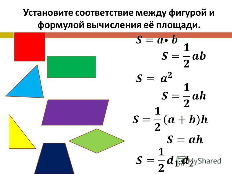 Установите соответствие между фигурой и формулой вычисления её площади.