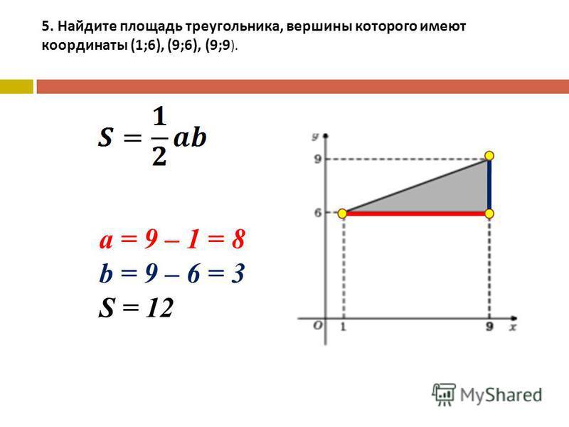 5. Найдите площадь треугольника, вершины которого имеют координаты (1;6), (9;6), (9;9 ). a = 9 – 1 = 8 b = 9 – 6 = 3 S = 12