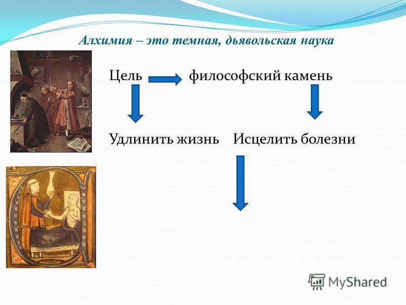 Алхимия – это темная, дьявольская наука Цель философский камень Удлинить жизнь Исцелить болезни