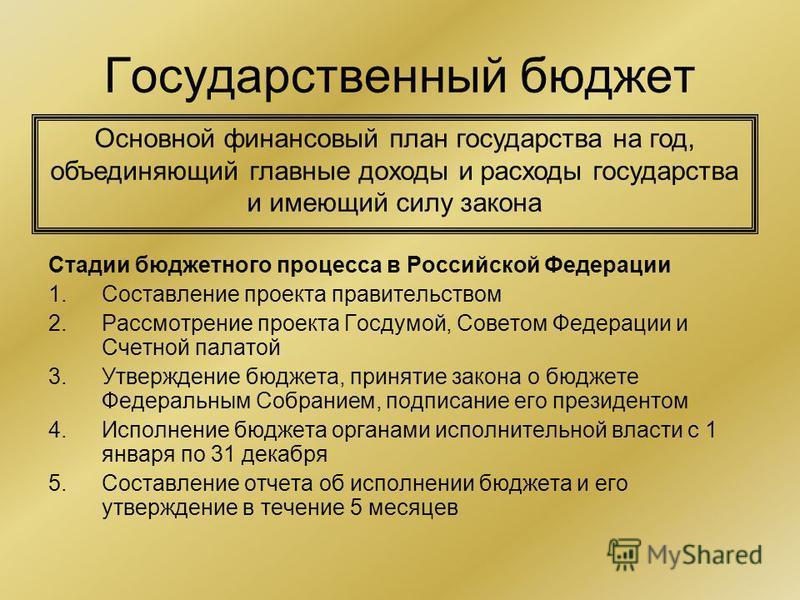 Государственный бюджет Стадии бюджетного процесса в Российской Федерации 1. Составление проекта правительством 2. Рассмотрение проекта Госдумой, Советом Федерации и Счетной палатой 3. Утверждение бюджета, принятие закона о бюджете Федеральным Собрани