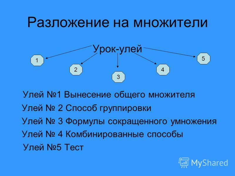 Разложение на множители Урок-улей Улей 1 Вынесение общего множителя Улей 2 Способ группировки Улей 3 Формулы сокращенного умножения Улей 4 Комбинированные способы Улей 5 Тест 1 4 5 2 3