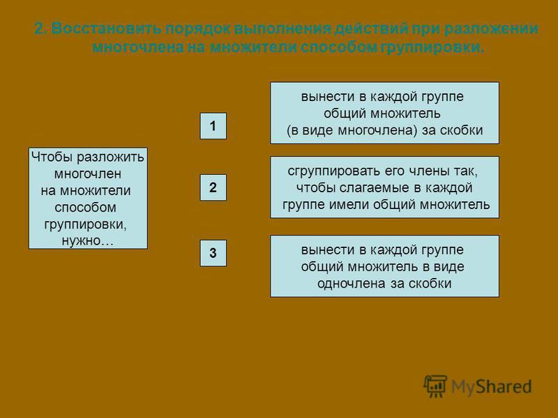 2. Восстановить порядок выполнения действий при разложении многочлена на множители способом группировки. Чтобы разложить многочлен на множители способом группировки, нужно… 1 2 3 вынести в каждой группе общий множитель (в виде многочлена) за скобки с