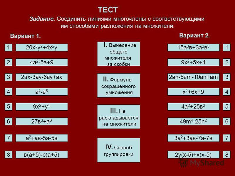 ТЕСТ Задание. Соединить линиями многочлены с соответствузющими им способами разложения на множители. Вариант 1. Вариант 2. I. Вынесение общего множителя за скобки II. Формулы сокращенного умножения III. Не раскладывается на множители IV. Способ групп