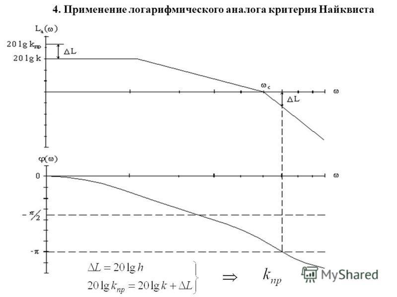 4. Применение логарифмического аналога критерия Найквиста